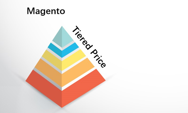 Magento 2 Tiered Pricing - Increasing The Sales