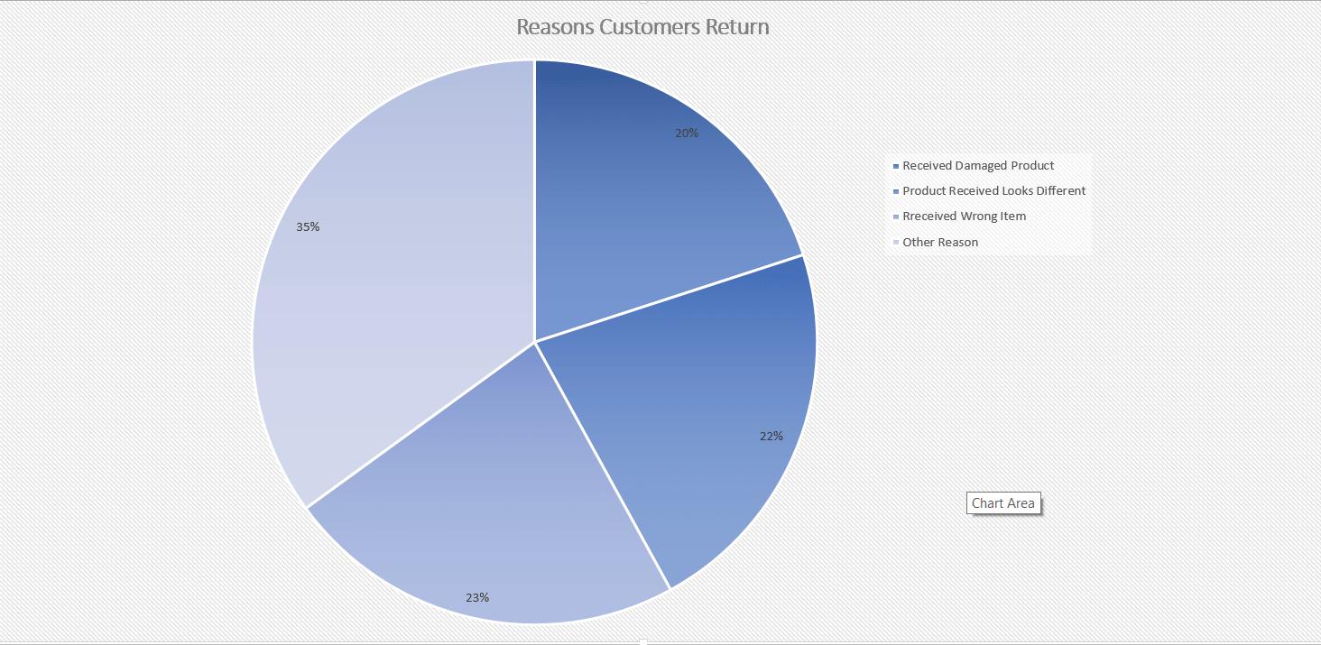 ecommerce-return-policy