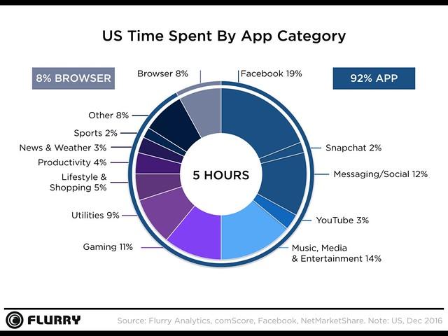 web-vs-mobile-magepow