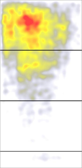 theme-layout-heat-map